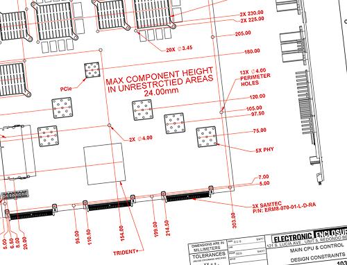 rack mount design contraints